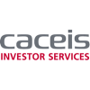 CACEIS Hong Kong Trust Company Limited